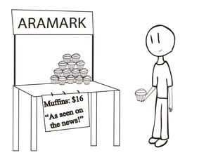 Student questions ARAMARK's system for pricing in Bistro